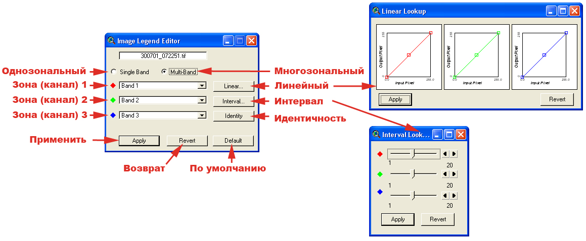 Рис. 180. Окно редактора легенды для простых и индексированных растров при выборе отображения растра как «Multi-Band – Многозональный»