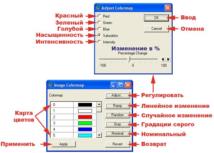 Рис. 182. Диалоговое окно «Image Colormap – Карта цветов изображения»
