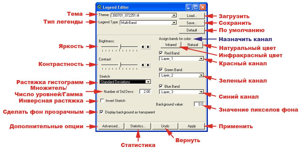 Рис. 184. Окно редактора легенды изображений Image Analysis Data Source