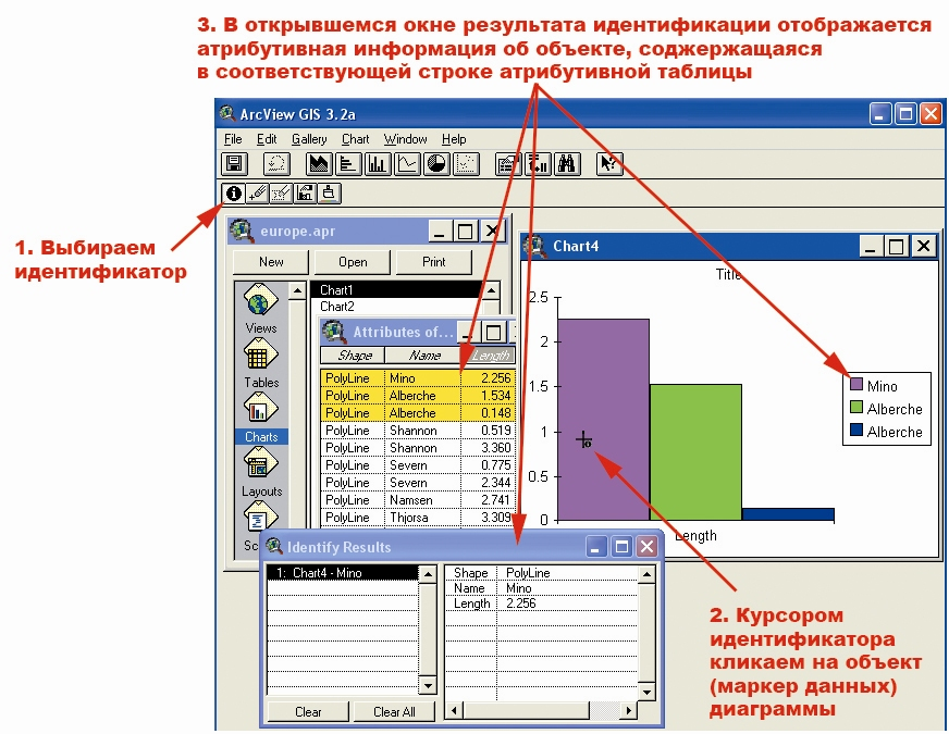 Рис. 187. Последовательность операций идентификации объектов в диаграмме