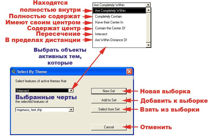 Рис. 189. Окно «Select By Theme – Выбор объектов по теме»