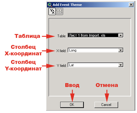 Рис. 192. Окно «Add Event Theme» (Добавить тему событий)