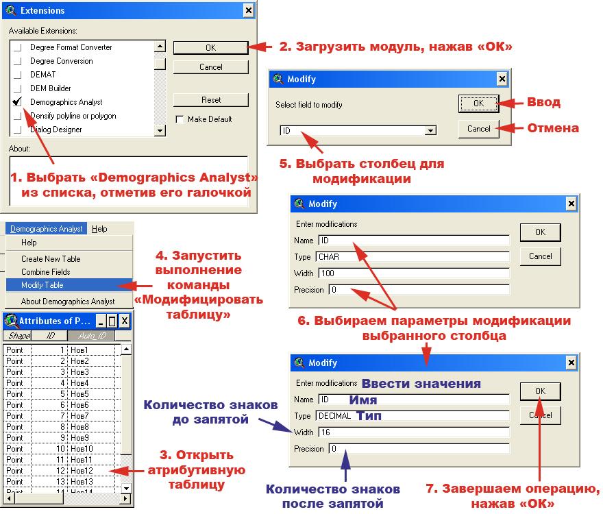 Рис. 203. Модификация столбцов атрибутивной таблицы с помощью «Demographics Analyst»
