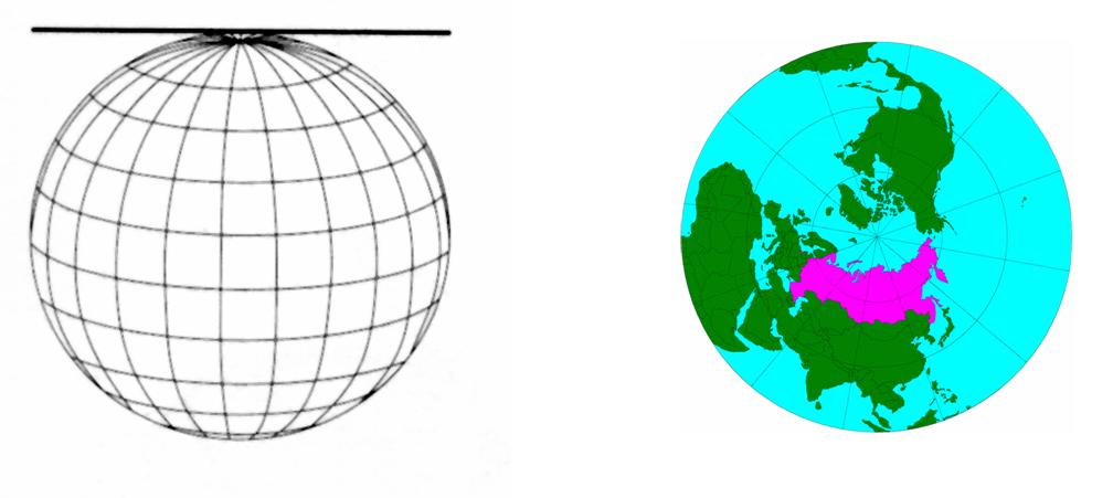 Рис. 221. Полярные проекции (полярный аспект)
