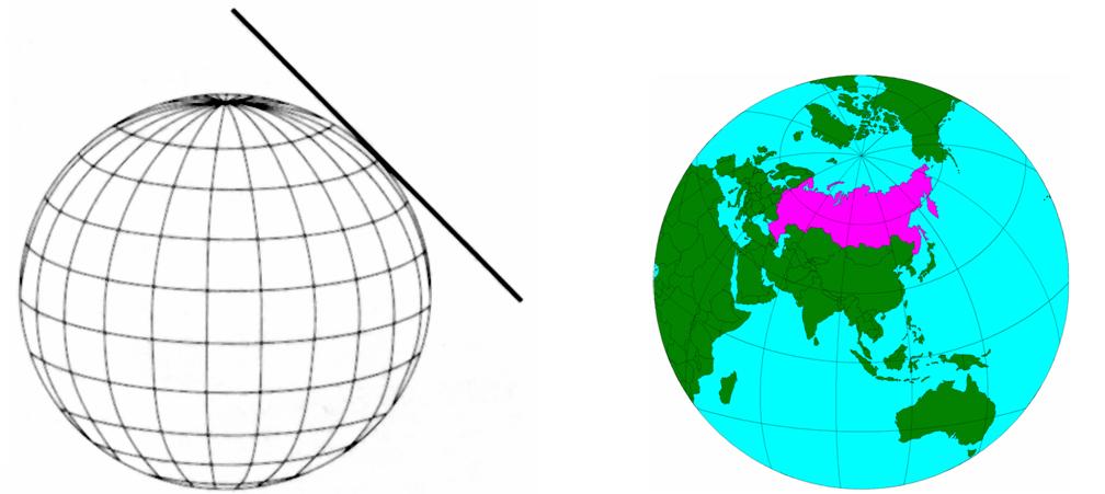 Рис. 223. Косые проекции (наклонный аспект)