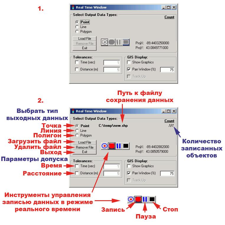 Рис. 239. Окно навигации в реальном времени (Real Time Window) DNR-Garmin в режиме записи данных в графику (1) и шейп-файл (2)
