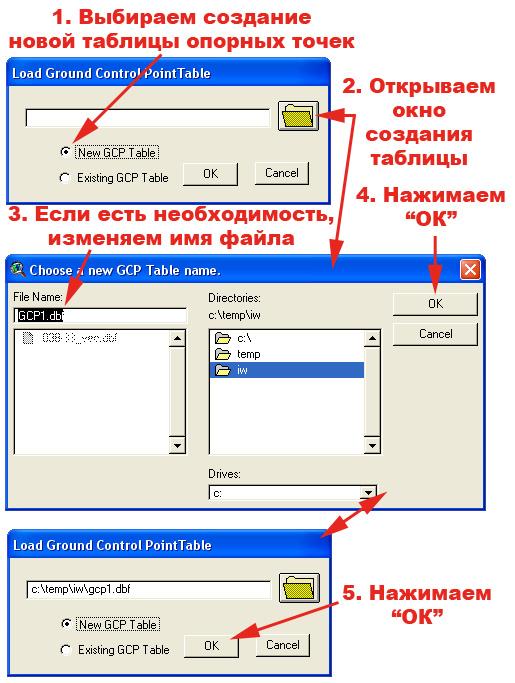 Рис. 250. Последовательность действий при привязке карты с помощью Image Warp. Шаг 4 – создание таблицы опорных точек