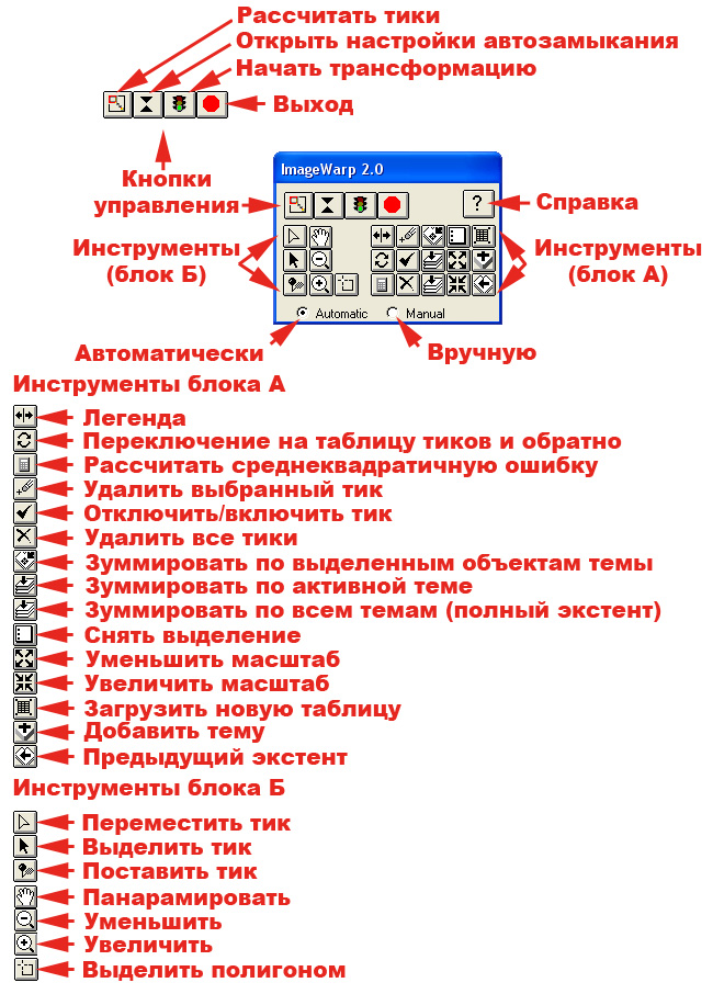 Рис. 252. Панель управления Image Warp