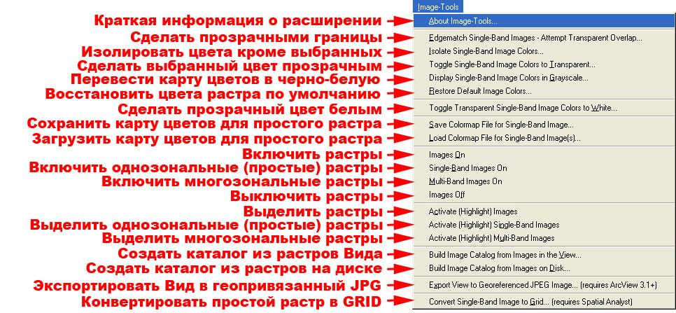 Рис. 262. Расширение «Image-Tools»