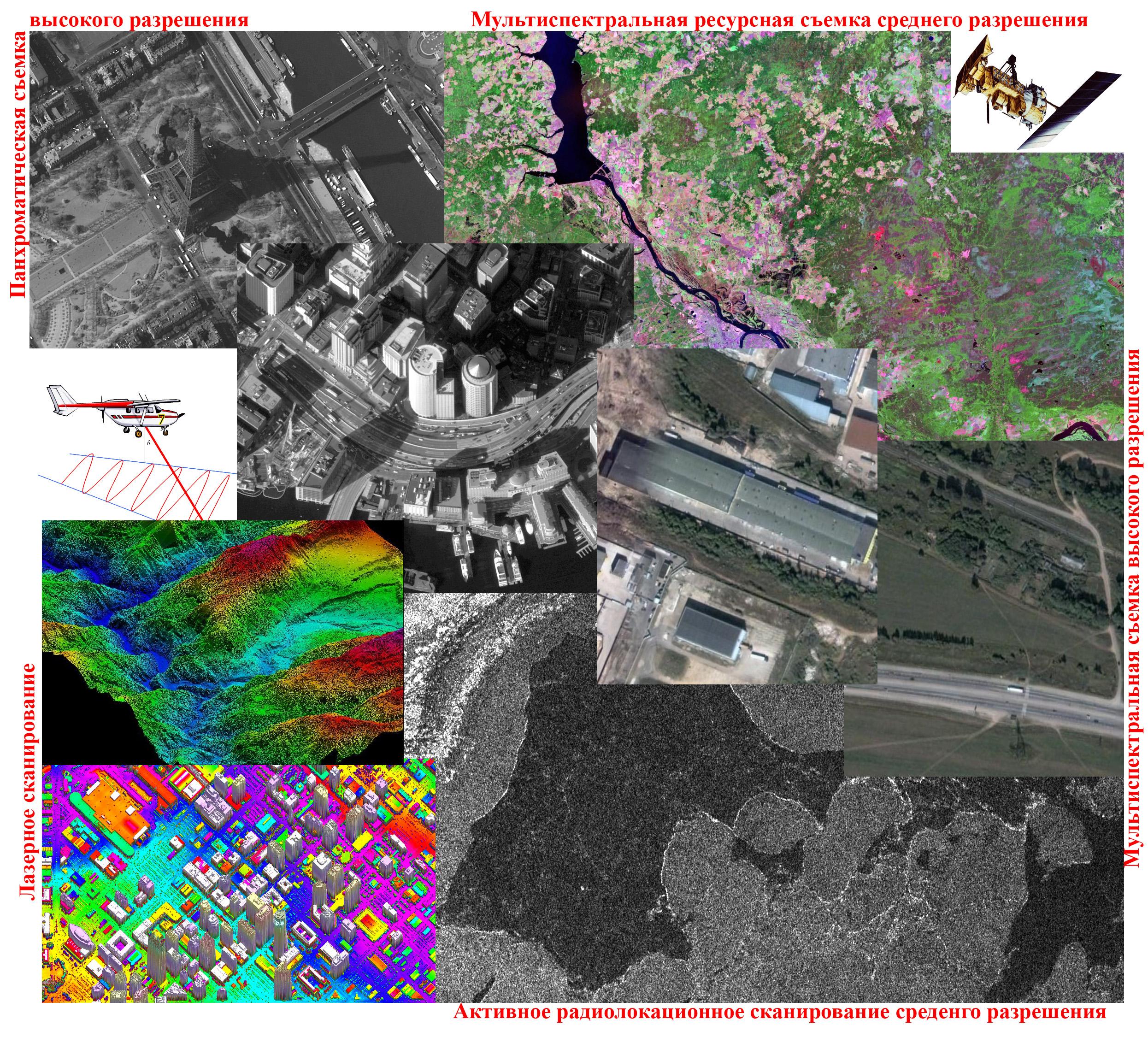 Рис. 286. Разные данные дистанционного зондировании Земли, сделанные различными сенсорами