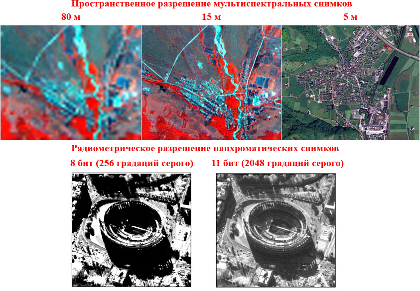 Рис. 287. Разница в пространственном и радиометрическом разрешении разных снимков