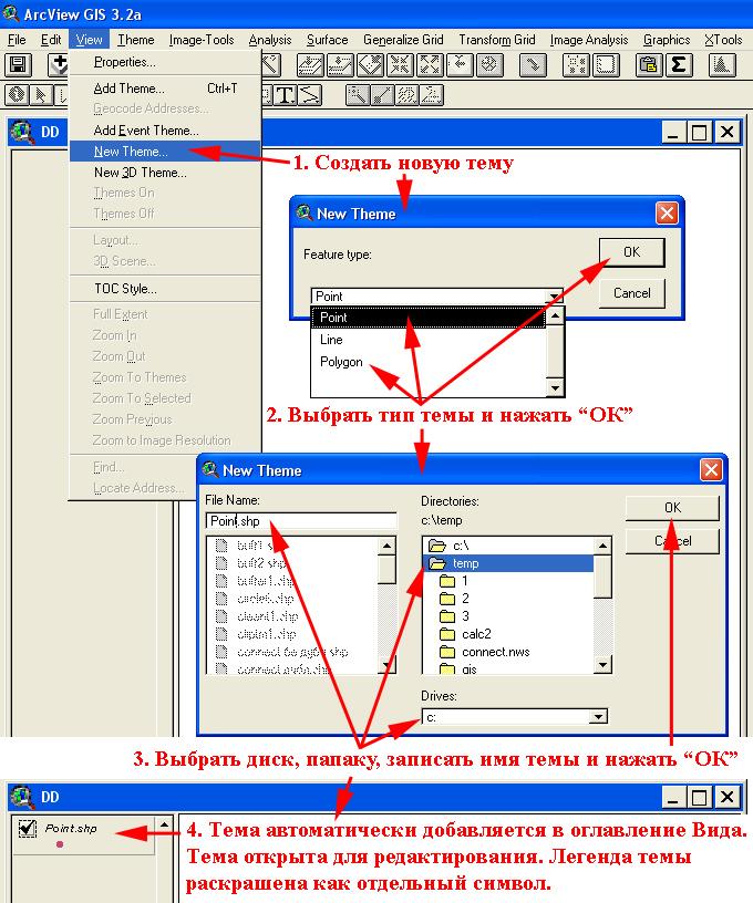 Рис. 347. Алгоритм создания шейп-файла на примере точечной темы