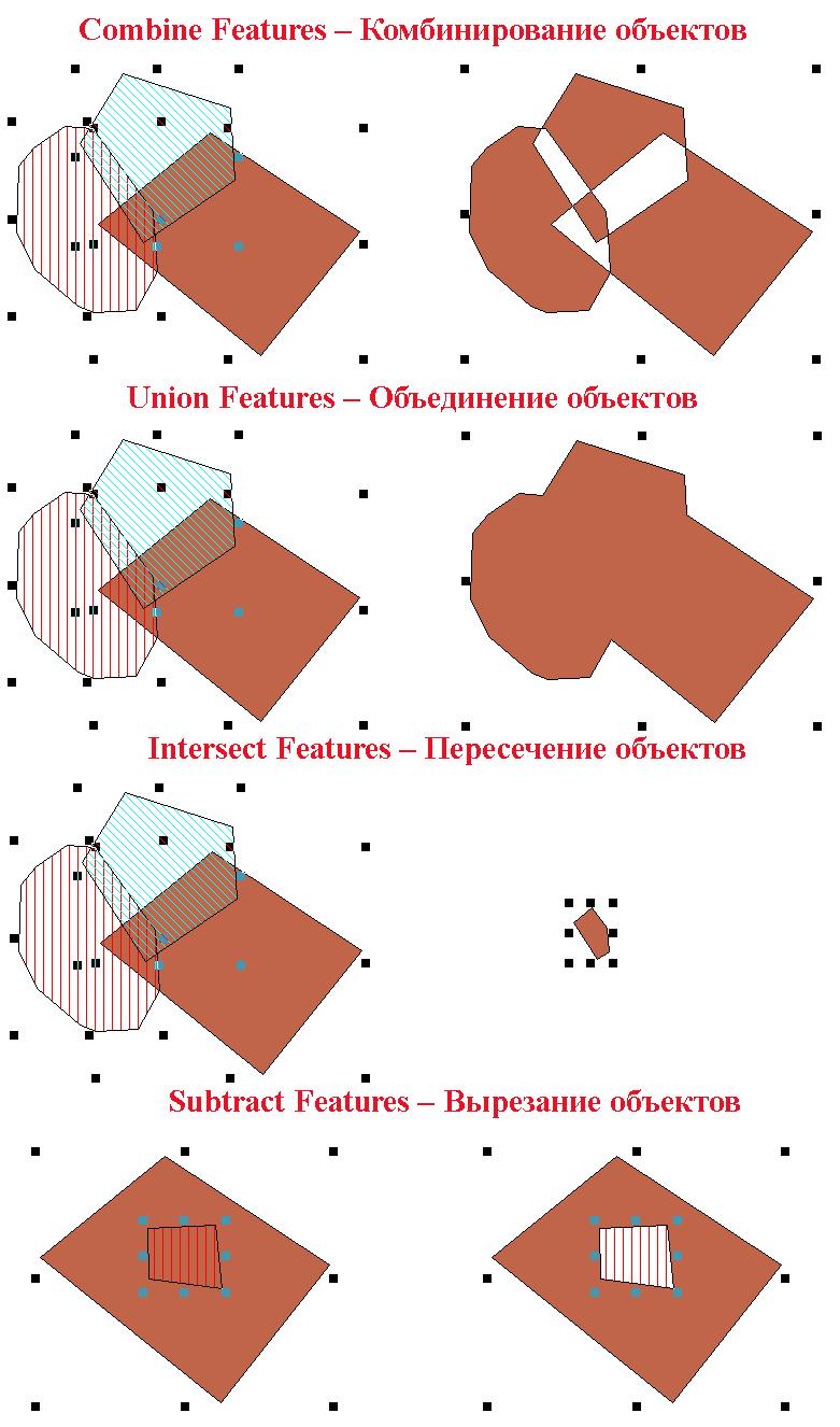 Рис. 352. Примеры оверлейных операций с полигонами, доступных из меню «Edit – редактировать»