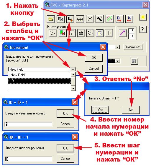 Рис. 356. Алгоритм добавления идентификационного номера с помощью расширения ГИС-Картограф 2.1