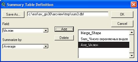 Рис. 368. Настройка параметров в окне «Summary Table Definition – Создание таблицы суммаризации»