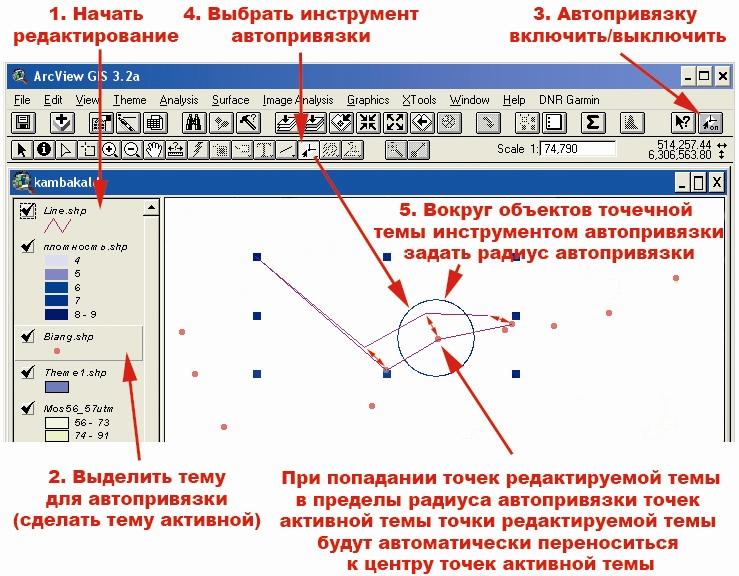 Рис. 375.  Инструмент «AutoSnap» и принцип его работы