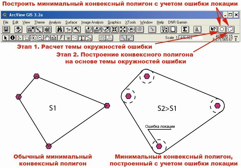 Рис. 382. Кнопки расширения «Convex-hull» и пример результата обработки данных