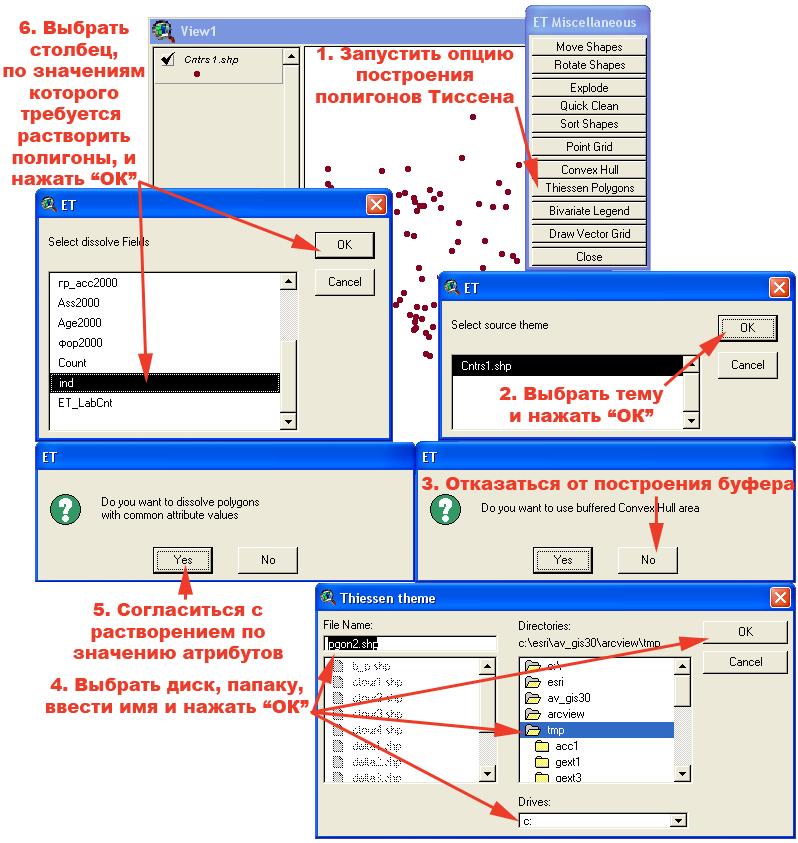 Рис. 383. Алгоритм построения полигонов Тиссена с помощью Edit Tools