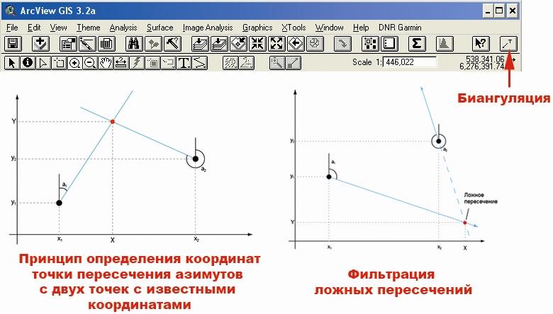 Рис. 447. Кнопка расширения «Биангуляция» и алгоритм биангуляции