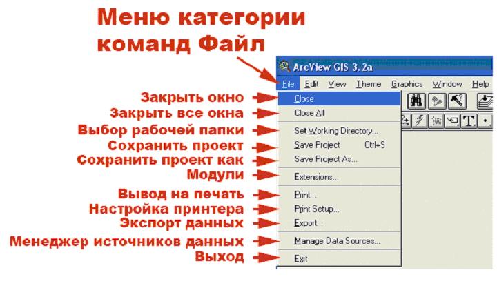 Рис. 15. Меню категории команд «File – Файл»