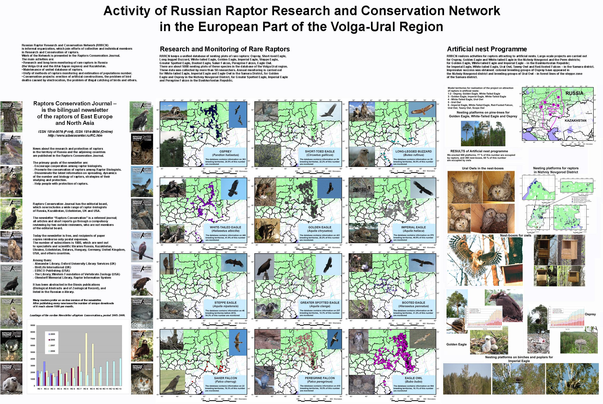 Активности RRRCN в ВУР