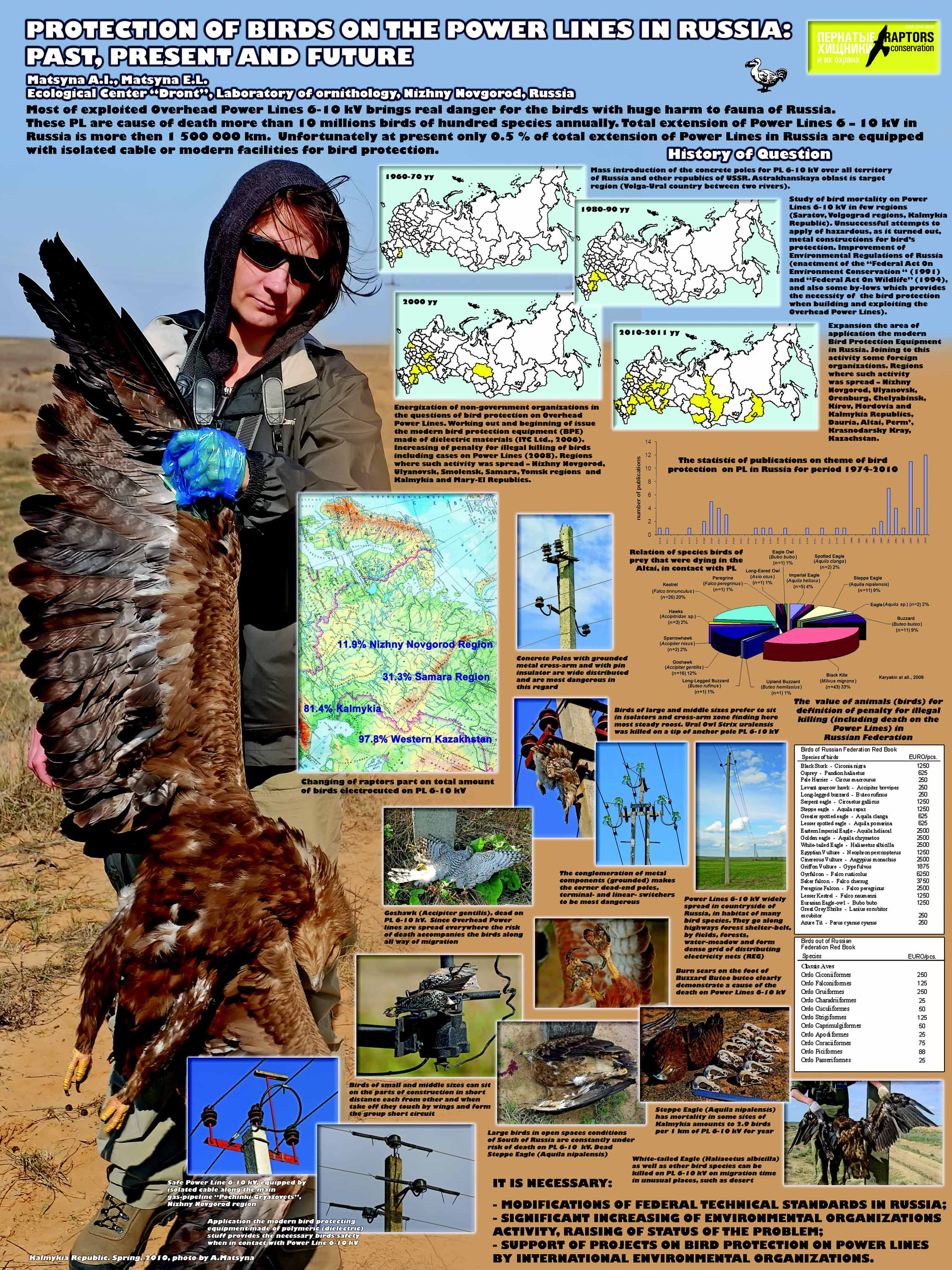 презентации о жизни птиц