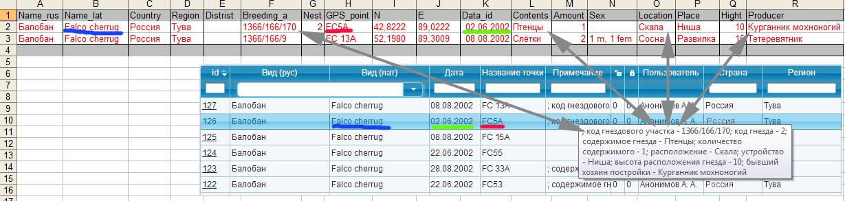 Пример парсинга содержимого столбцов из xlsx-файла, выведенного из БД мониторинга в фаунистику