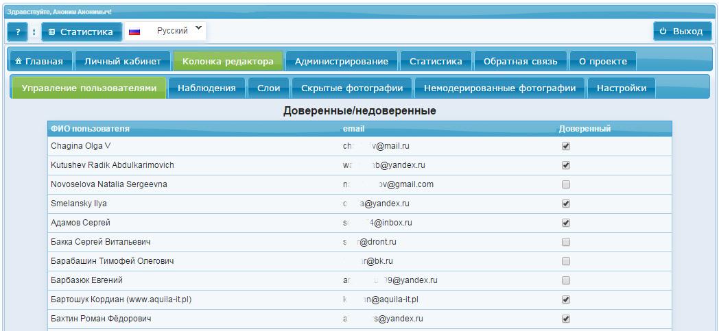 Страница колонки редактора Управление пользователями